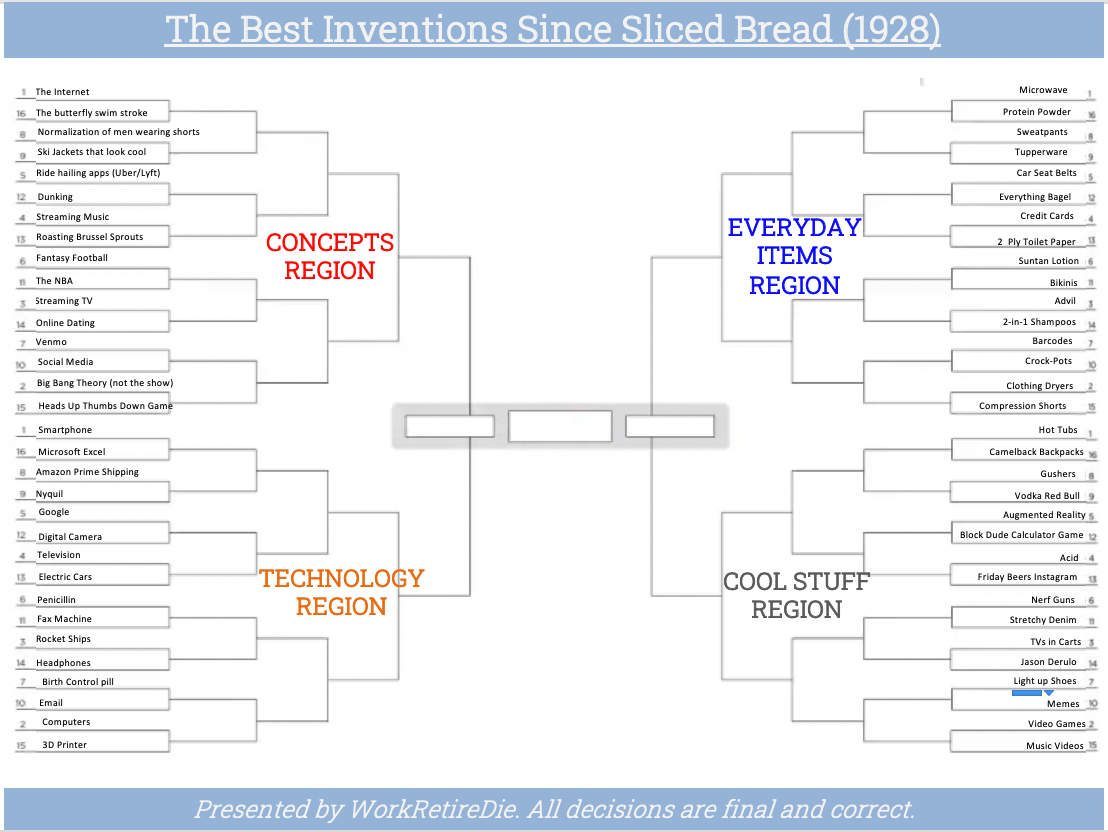 The Best Inventions Since Sliced Bread Bracket