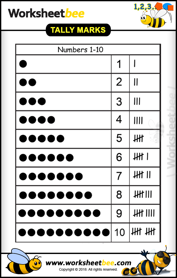 Counting Tally Marks Kids Learning Printables - Worksheet Bee