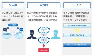 ws0047 201510「企業経営理論」(全10回・KEC様)1
