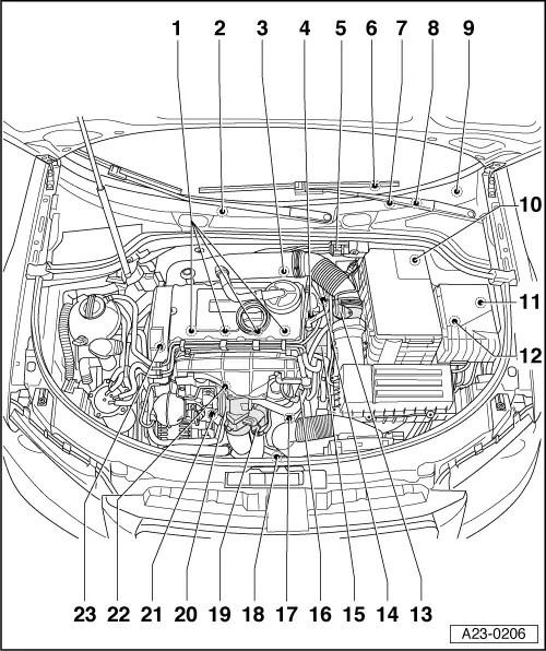 Daewoo Matiz Fuse Box Layout Com