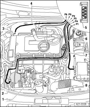 Audi Workshop Manuals > A3 Mk2 > Power unit > 4cylinder
