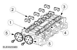 Ford Workshop Manuals > Mondeo 2001 (102000022007) > Mechanical Repairs > 3 Powertrain > 303