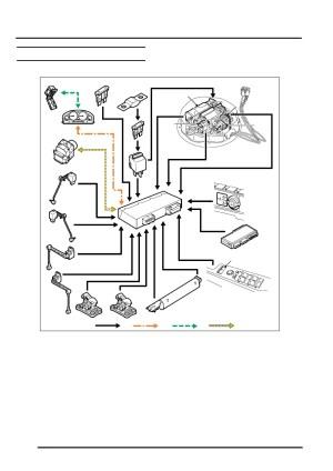2003 Range Rover L322 Main Fuse Box Diagram  WIRE Center