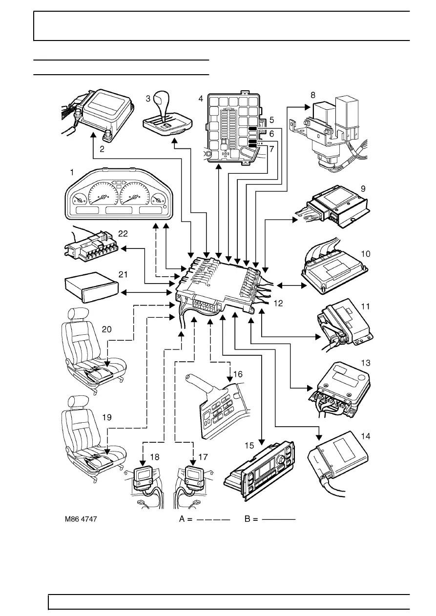 Land Rover Workshop Manuals Gt Range Rover P38 Gt 86