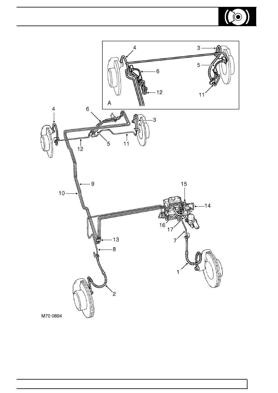Workshop manuals landrover p38 p38a808