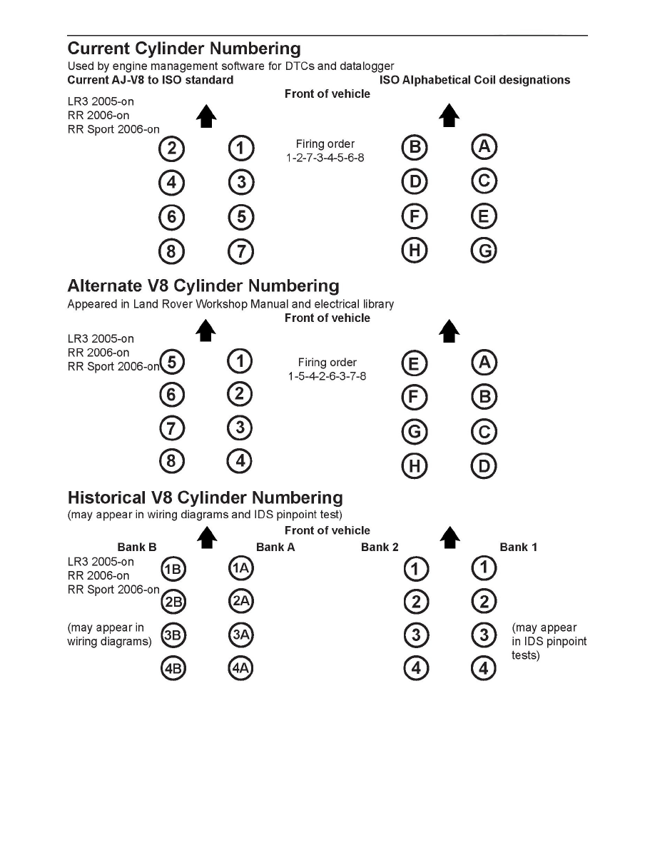 2005 Lincoln Ls 3 0 Cooling Diagram Engine