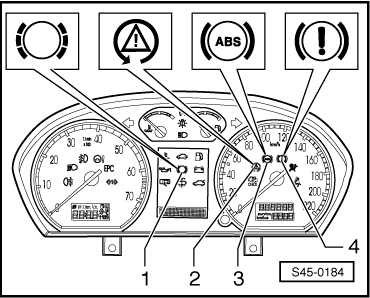 Skoda Fabia Dashboard Warning Lights Meaning