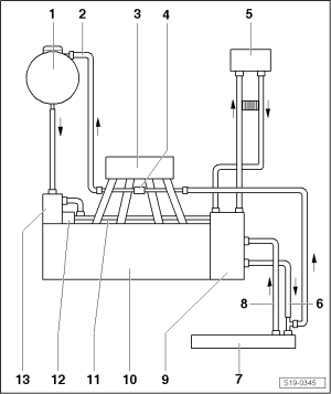 Skoda Workshop Manuals > Fabia Mk2 > Power unit > 1,463