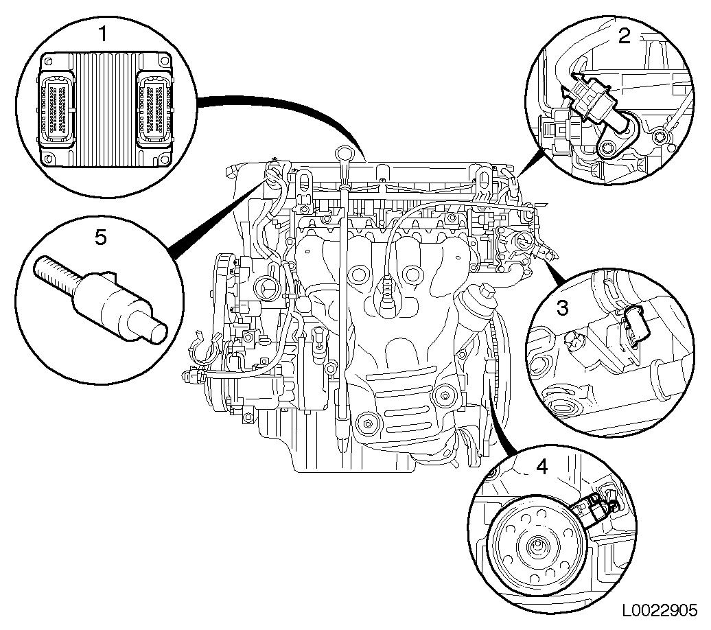 Bmw E36 M50 Wiring Diagram