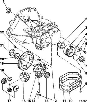 Vauxhall Workshop Manuals > Vectra B > K Clutch and Transmission > Manual Transmission Front