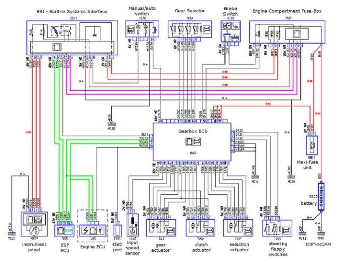 peugeot 407 wiring diagram pdf  micro hdmi pinout wiring