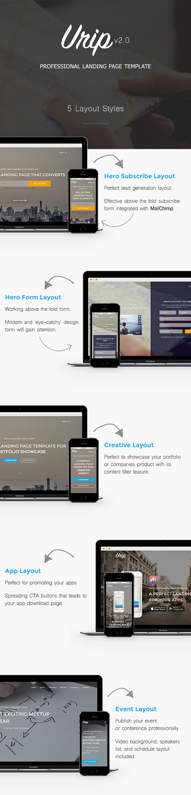 Urip - Professional Landing Page With HTML Builder 7