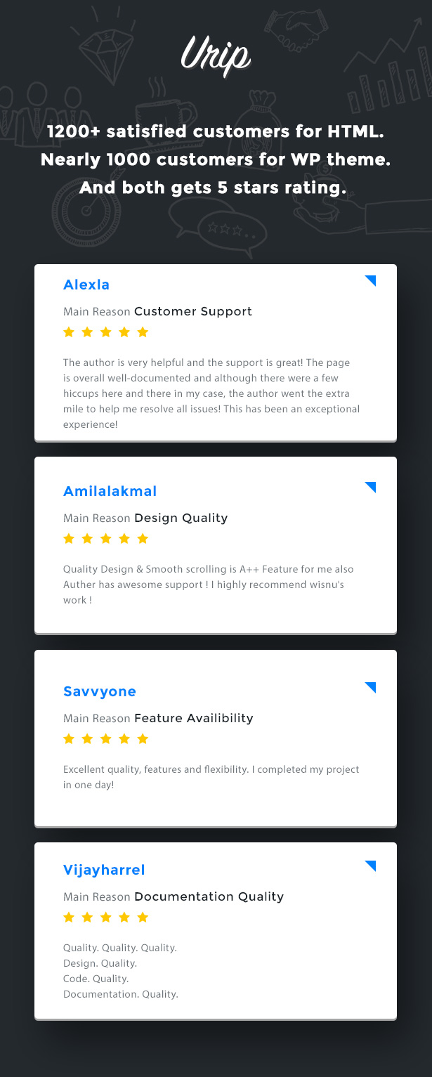 Urip - Professional Landing Page With HTML Builder 1