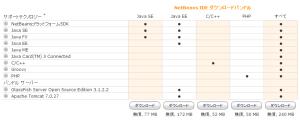 NetBeansのダウンロード