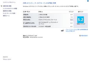 ThinkPad T440s エクスペリエンスインデックス