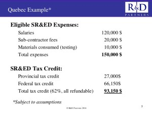 maximizing-sred-tax-credit-for-tech-companies-4-6381
