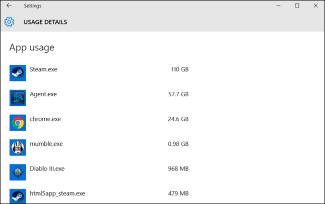 How to Control Your Internet Data in Windows 10