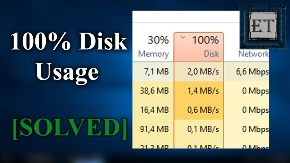 How to Fix 100% Disk Usage in Windows 10.