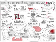 #dmw_sketchnotes event januar 2018 female entrepreneurship