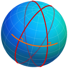 Parallel Lines on a Sphere