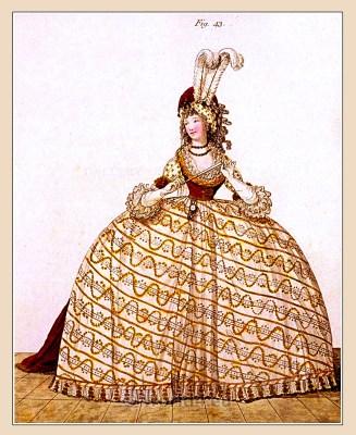 Court Dress. Gallery of Fashion. England Georgian, Regency era fashion. Neoclassical costumes.