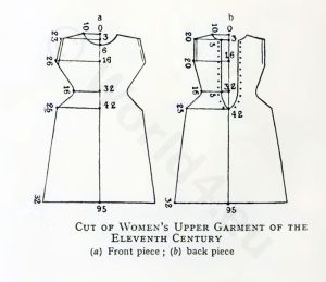 Middle Ages fashion history. Coat Sewing Pattern. Medieval dresses. Dark ages Gothic clothing