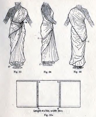 How to wear an Indian Sari? The method of draping. Traditional India woman dress