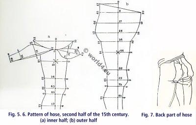 Italian Renaissance hose pattern 15th century. Italian medieval men`s dress
