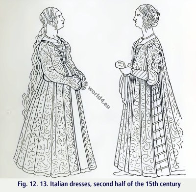 Italian women dresses 15th century clothing. Renaissance fashion