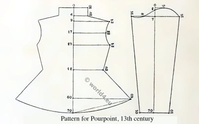 Pattern, pourpoint, Medieval, dress, 13th, century, Middle ages, fashion history