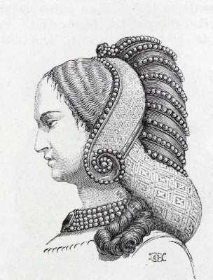 Medieval Hair fashion. 15th century modes
