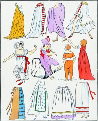 Jupes. Les Modes sous la Revolution.