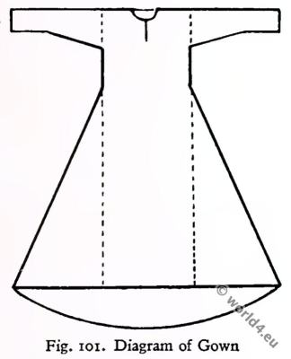 Medieval Gown pattern. Middle ages fashion history