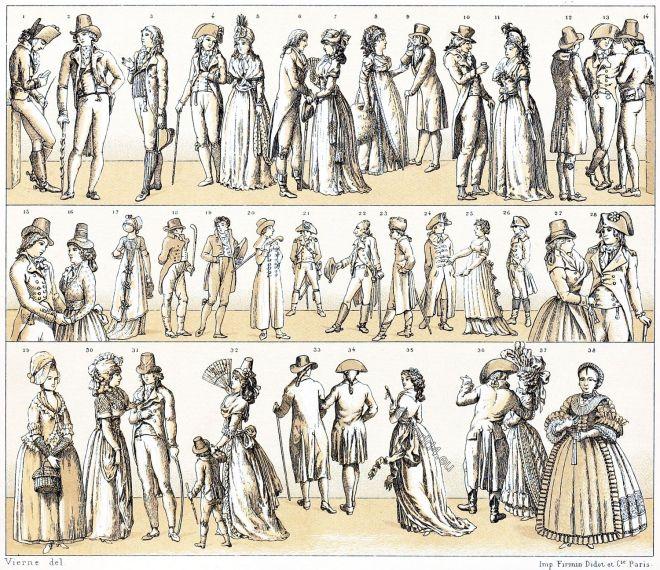 Auguste Racinet, fashion, costumes, Empire, Regency, modes