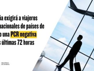 psr-тест в Испания