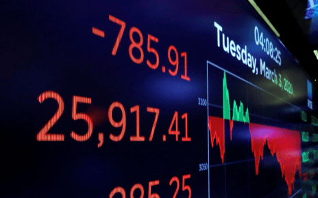 Should you invest money in the Stock market during COVID 19?