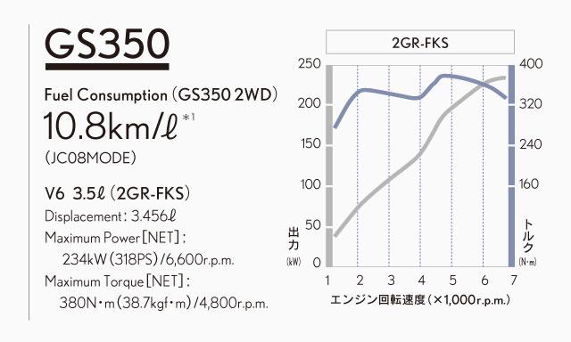 gs350のエンジン