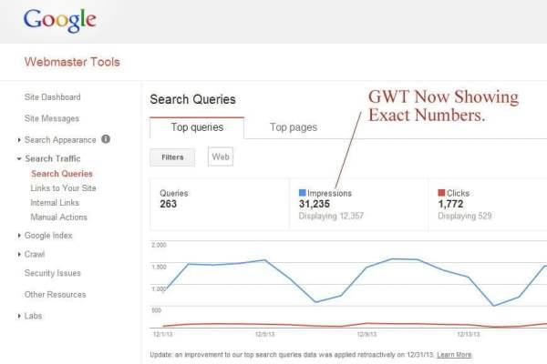 SEO Tips: Webmaster Tools