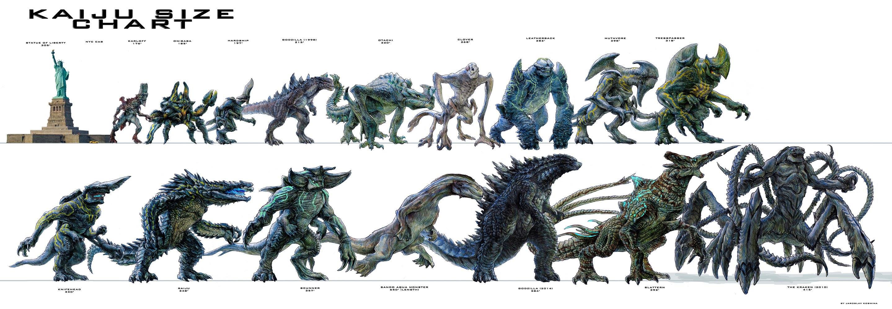 kaiju_size_comparison_chart_full