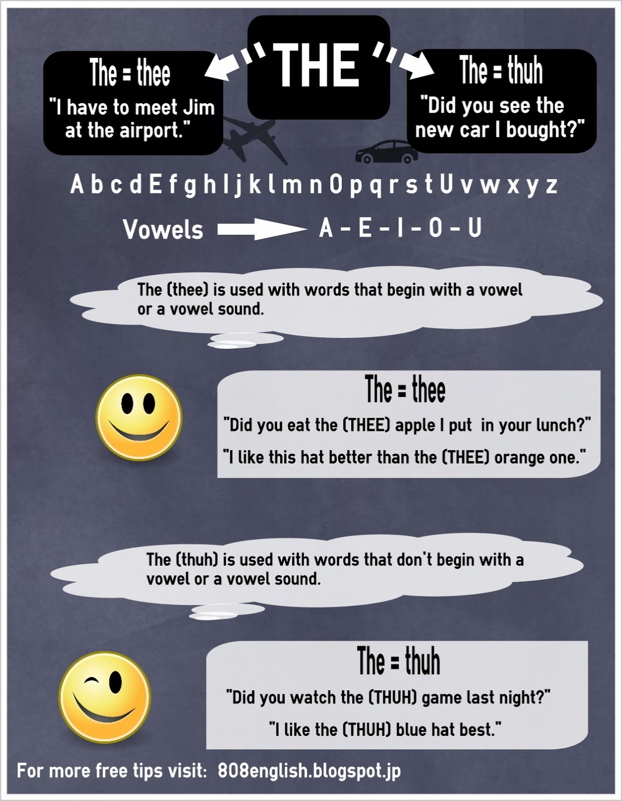 """Helpful English practice! 11 ways to pronounce """"The"""""""