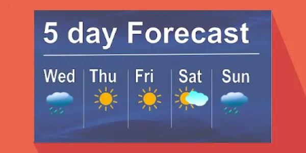 Weather Vocabulary - forecast