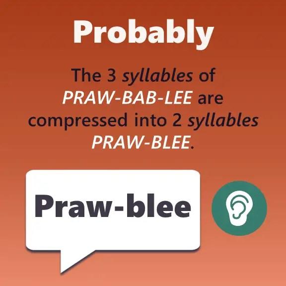 Probably pronunciation Adverbs of Probability