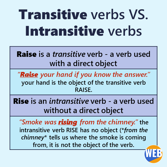 RAISE and RISE Transitive and Intransitive verbs