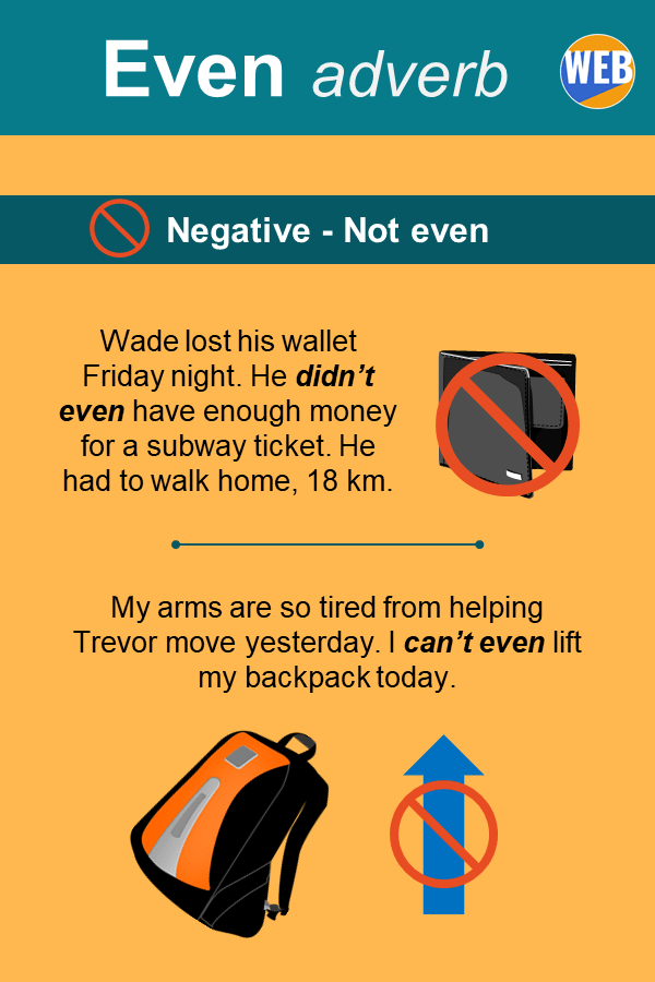 How to use the adverb even - negative