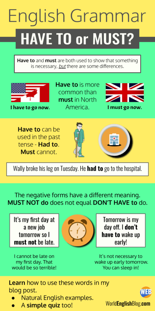 Have To or Must English Grammar Info-graphic