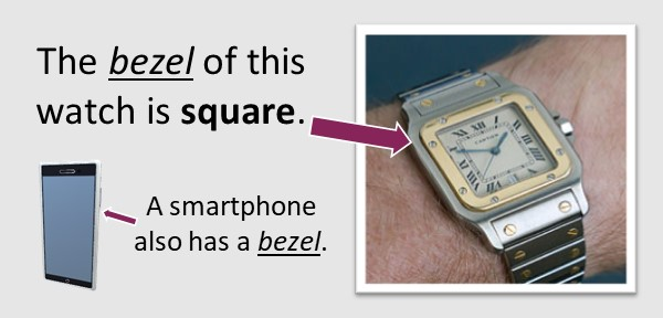 English Adjectives Fact or Opinion This watch has a square bezel.