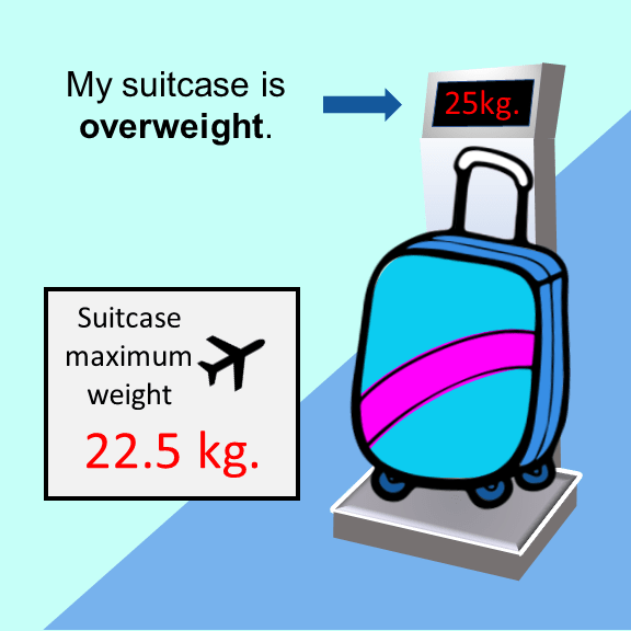 Over and Under as prefixes My suitcase is overweight.