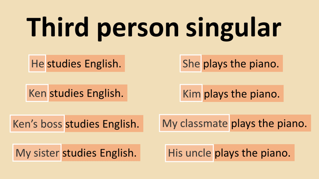 Third-Person Singular - more examples