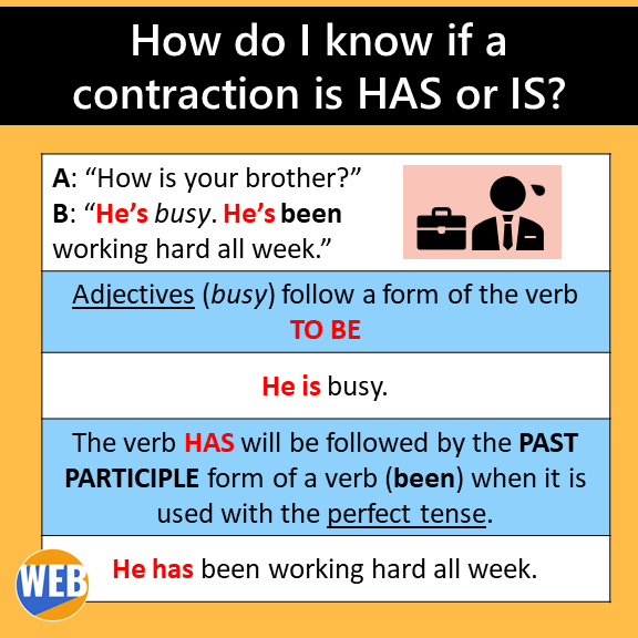How do I know if a contraction is HAS or IS?