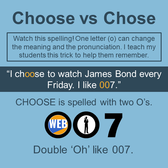 Choose Past Tense - Choose vs Chose